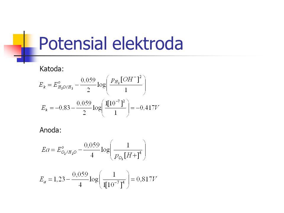 Potensial lebih pembentukan gas Gas H 2 dan O 2 sebelumnya tidak ada dalam larutan Diperlukan energi lebih untuk menghasilkan gas Pada katoda diperlukan energi ekstra untuk membentuk gas H 2, sehingga reaksi terjadi pada potensial yang lebih negatif dari –0,417 V (E k -  k ) Pada anoda diperlukan energi ekstra untuk membentuk gas O 2, sehingga reaksi terjadi pada potensial yang lebih positif dari 0,817 V (E a +  a ) E app = (E a +  a ) - (E k -  k ) + iR E app = E a – E k +  k +  a + iR