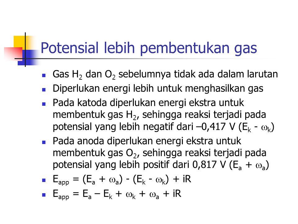 Potensial lebih pembentukan gas Gas H 2 dan O 2 sebelumnya tidak ada dalam larutan Diperlukan energi lebih untuk menghasilkan gas Pada katoda diperluk