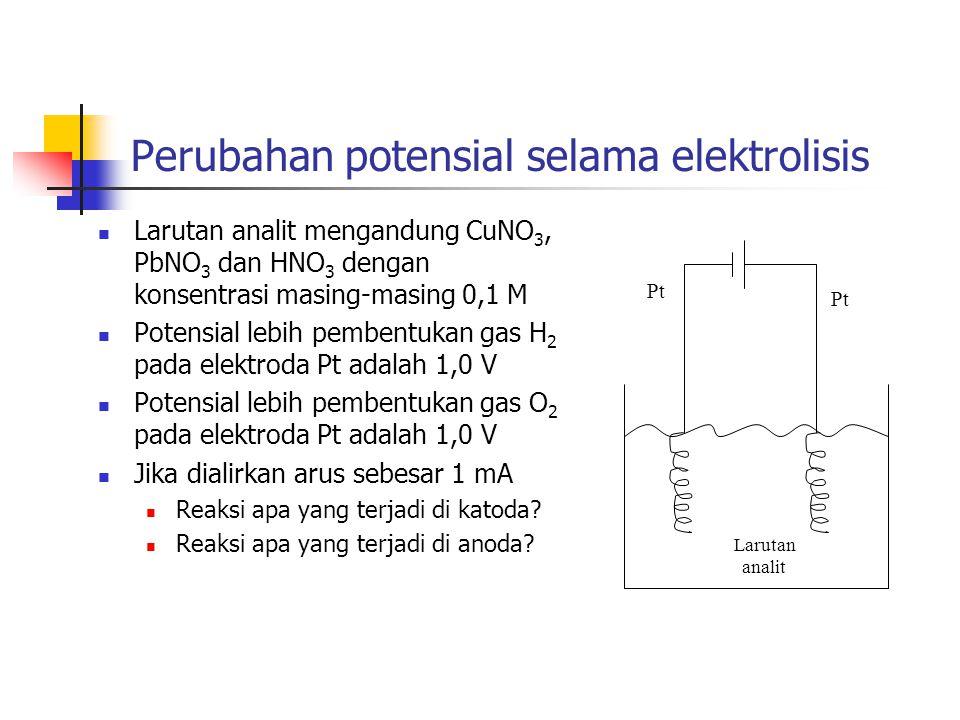 Perubahan potensial selama elektrolisis Larutan analit mengandung CuNO 3, PbNO 3 dan HNO 3 dengan konsentrasi masing-masing 0,1 M Potensial lebih pemb
