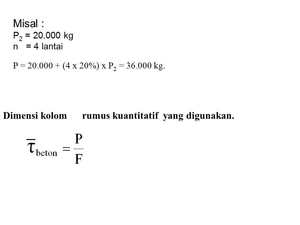 Misal : P 2 = 20.000 kg n = 4 lantai P = 20.000 + (4 x 20%) x P 2 = 36.000 kg. Dimensi kolom rumus kuantitatif yang digunakan.