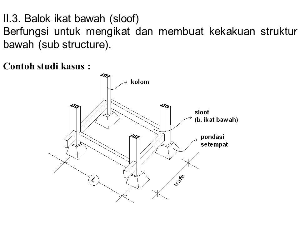 II.3. Balok ikat bawah (sloof) Berfungsi untuk mengikat dan membuat kekakuan struktur bawah (sub structure). Contoh studi kasus :