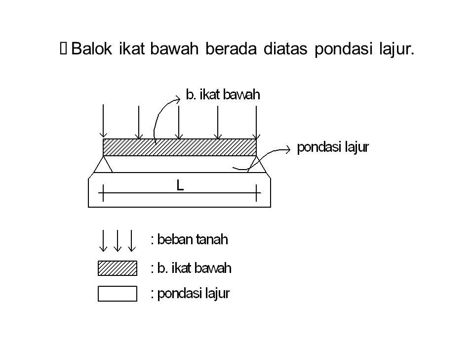  Bila L = 7,20 (lebar bentang).