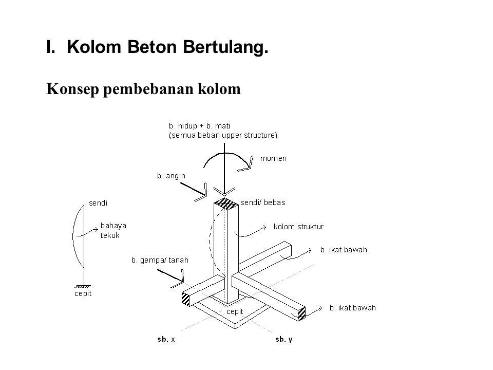 Contoh studi kasus  Kolom merupakan elemen struktur yang menerima total beban kese-luruhan yang kemudian disalurkan ke komponen bangunan terakhir yaitu Pondasi.