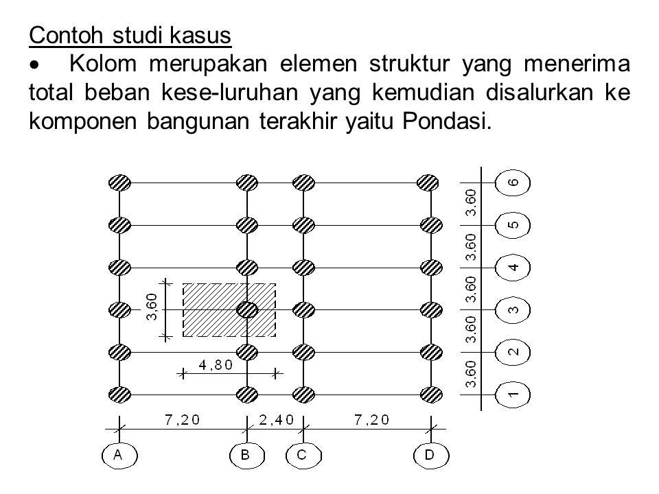 Contoh studi kasus  Kolom merupakan elemen struktur yang menerima total beban kese-luruhan yang kemudian disalurkan ke komponen bangunan terakhir yai