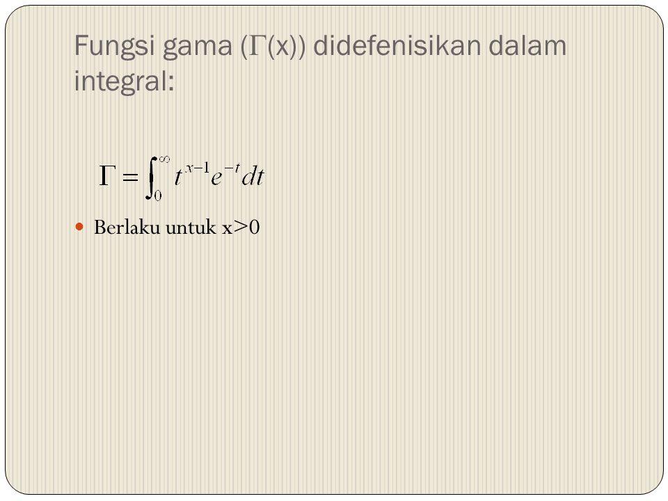 Fungsi gama (  (x)) didefenisikan dalam integral: Berlaku untuk x>0
