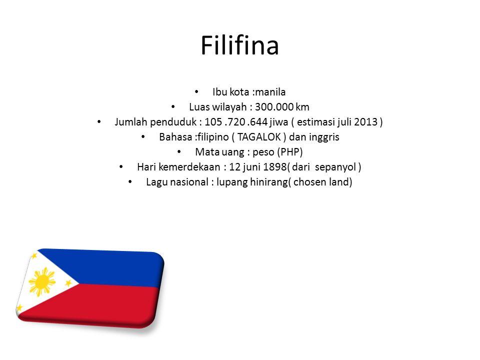 Filifina Ibu kota :manila Luas wilayah : 300.000 km Jumlah penduduk : 105.720.644 jiwa ( estimasi juli 2013 ) Bahasa :filipino ( TAGALOK ) dan inggris Mata uang : peso (PHP) Hari kemerdekaan : 12 juni 1898( dari sepanyol ) Lagu nasional : lupang hinirang( chosen land)