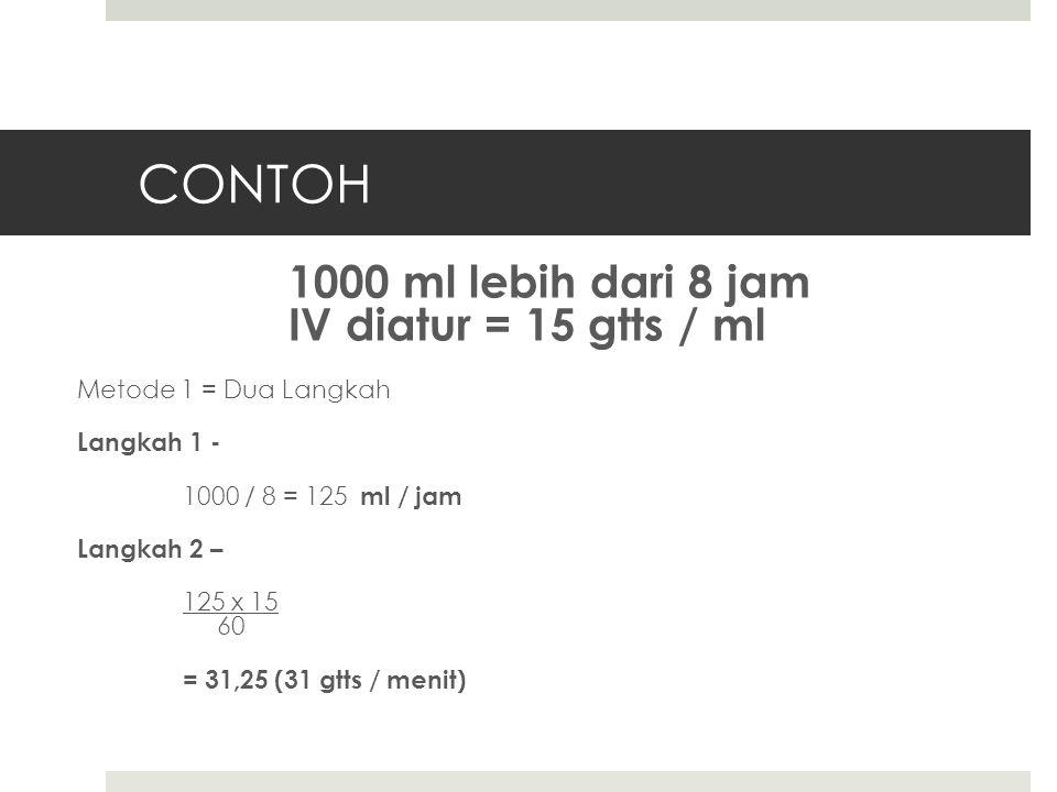 CONTOH 1000 ml lebih dari 8 jam IV diatur = 15 gtts / ml Metode 1 = Dua Langkah Langkah 1 - 1000 / 8 = 125 ml / jam Langkah 2 – 125 x 15 60 = 31,25 (31 gtts / menit)