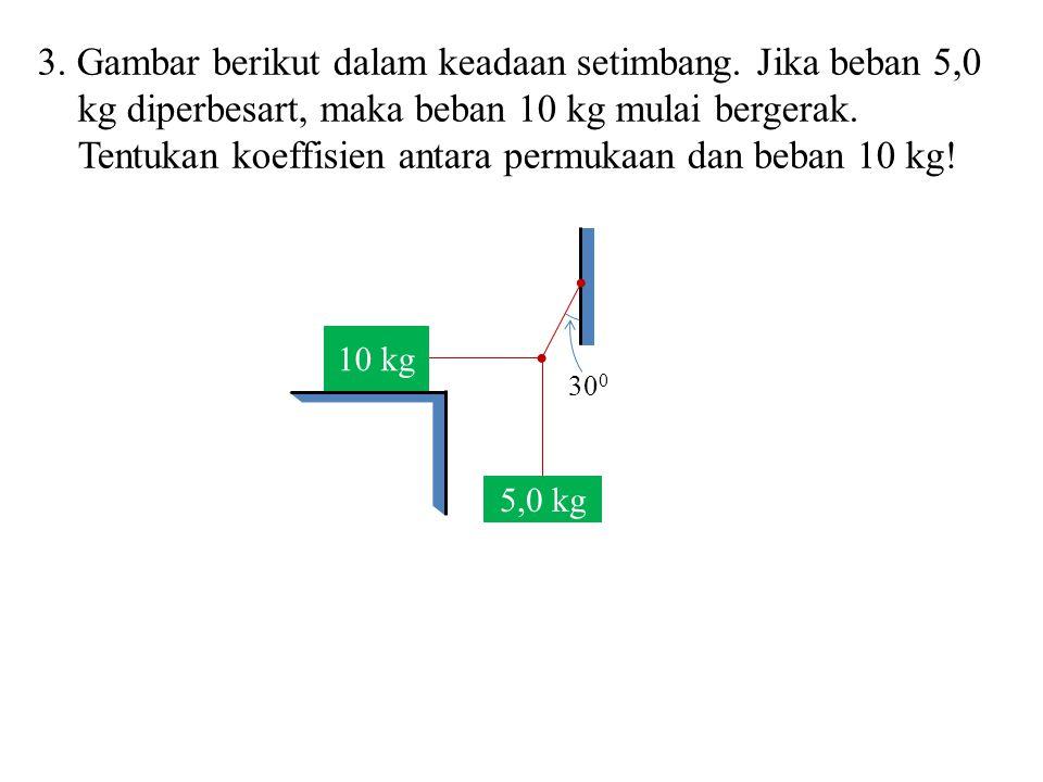 3. Gambar berikut dalam keadaan setimbang. Jika beban 5,0 kg diperbesart, maka beban 10 kg mulai bergerak. Tentukan koeffisien antara permukaan dan be