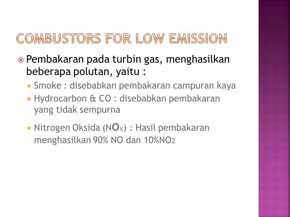  Pembakaran pada turbin gas, menghasilkan beberapa polutan, yaitu :  Smoke : disebabkan pembakaran campuran kaya  Hydrocarbon & CO : disebabkan pem