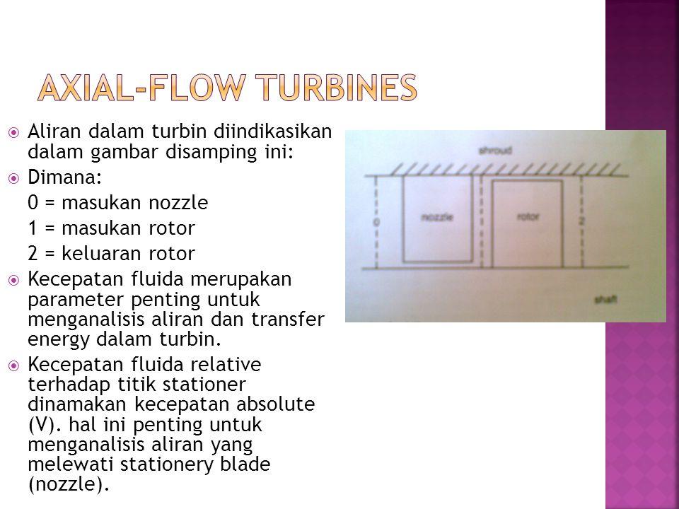  Aliran dalam turbin diindikasikan dalam gambar disamping ini:  Dimana: 0 = masukan nozzle 1 = masukan rotor 2 = keluaran rotor  Kecepatan fluida m