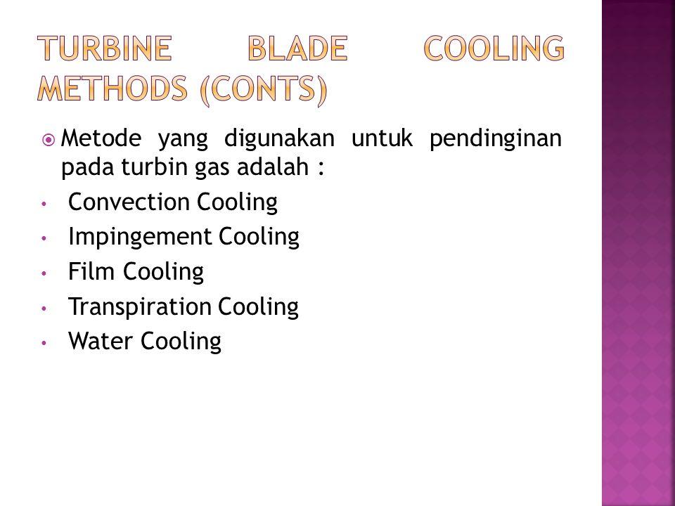  Metode yang digunakan untuk pendinginan pada turbin gas adalah : Convection Cooling Impingement Cooling Film Cooling Transpiration Cooling Water Coo