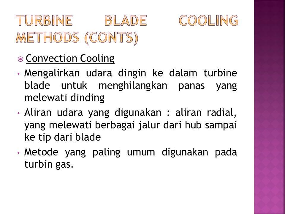  Convection Cooling Mengalirkan udara dingin ke dalam turbine blade untuk menghilangkan panas yang melewati dinding Aliran udara yang digunakan : ali