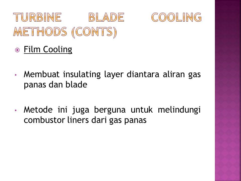  Film Cooling Membuat insulating layer diantara aliran gas panas dan blade Metode ini juga berguna untuk melindungi combustor liners dari gas panas