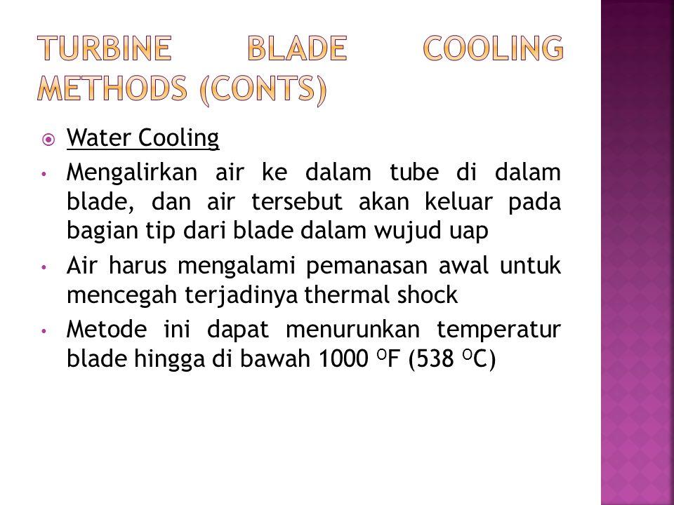  Water Cooling Mengalirkan air ke dalam tube di dalam blade, dan air tersebut akan keluar pada bagian tip dari blade dalam wujud uap Air harus mengal