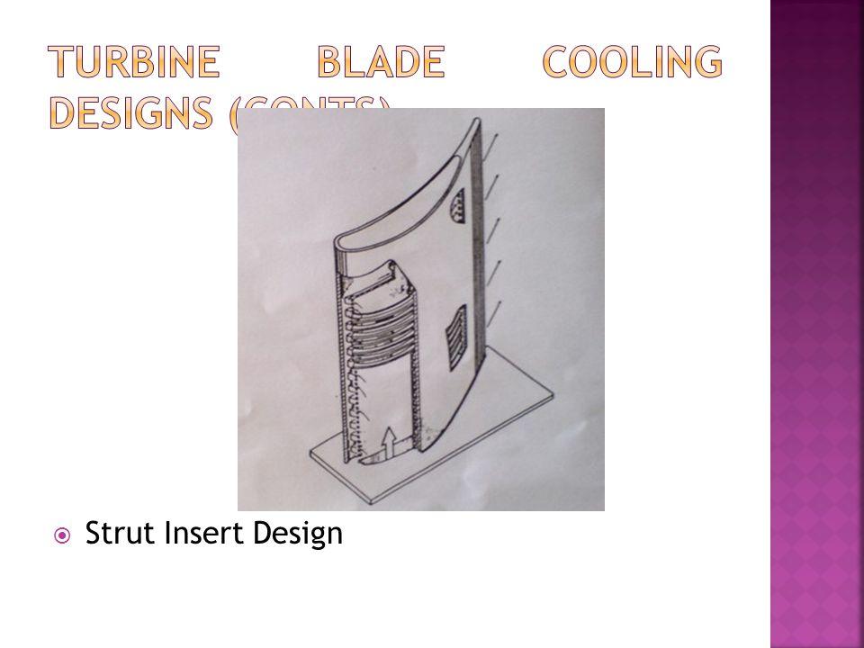  Strut Insert Design