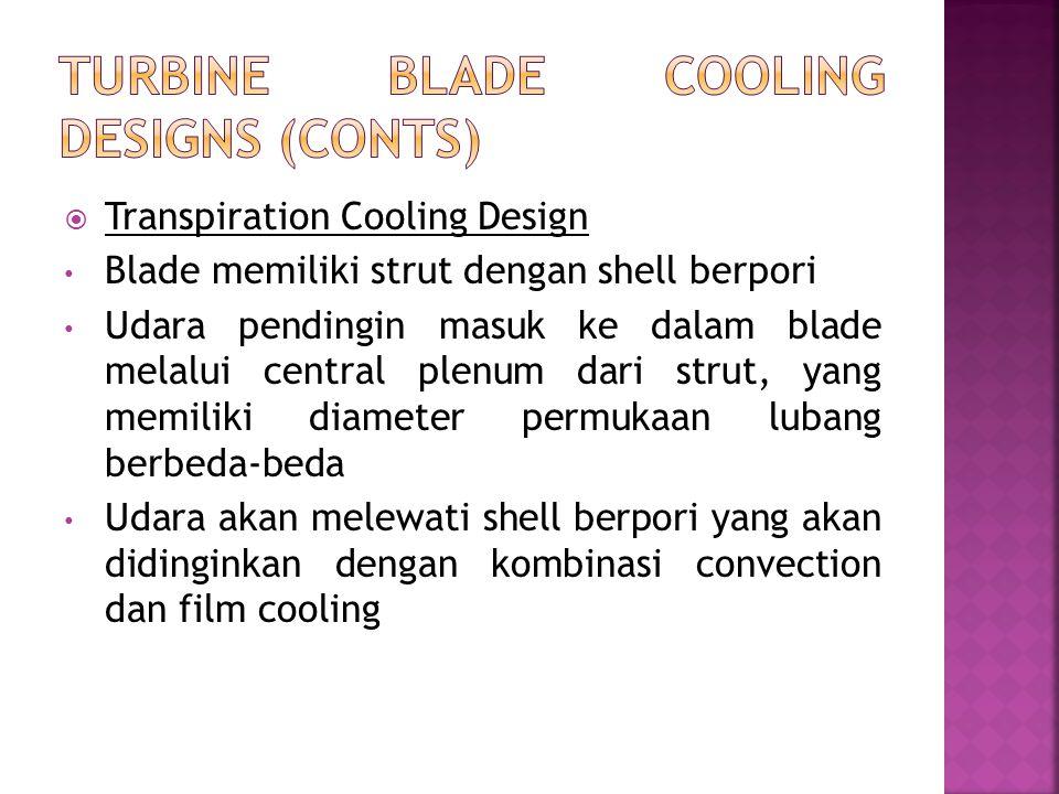  Transpiration Cooling Design Blade memiliki strut dengan shell berpori Udara pendingin masuk ke dalam blade melalui central plenum dari strut, yang