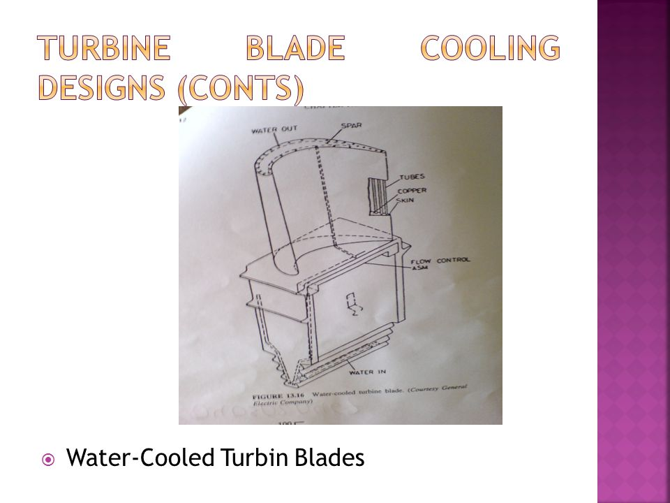  Water-Cooled Turbin Blades