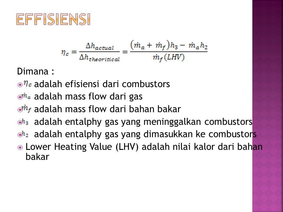 Dimana :  adalah efisiensi dari combustors  adalah mass flow dari gas  adalah mass flow dari bahan bakar  adalah entalphy gas yang meninggalkan co