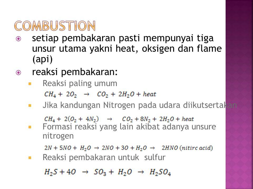  setiap pembakaran pasti mempunyai tiga unsur utama yakni heat, oksigen dan flame (api)  reaksi pembakaran:  Reaksi paling umum  Jika kandungan Ni