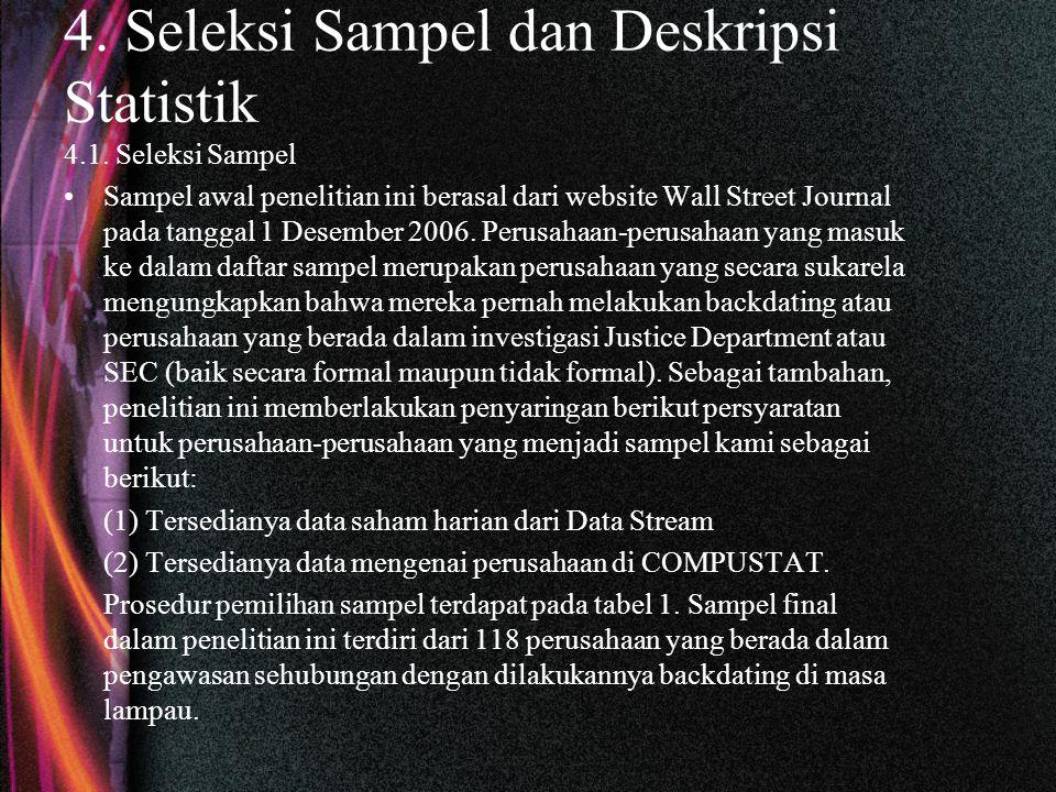 4. Seleksi Sampel dan Deskripsi Statistik 4.1.