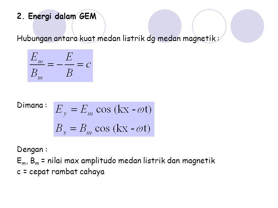2. Energi dalam GEM Hubungan antara kuat medan listrik dg medan magnetik : Dimana : Dengan : E m, B m = nilai max amplitudo medan listrik dan magnetik
