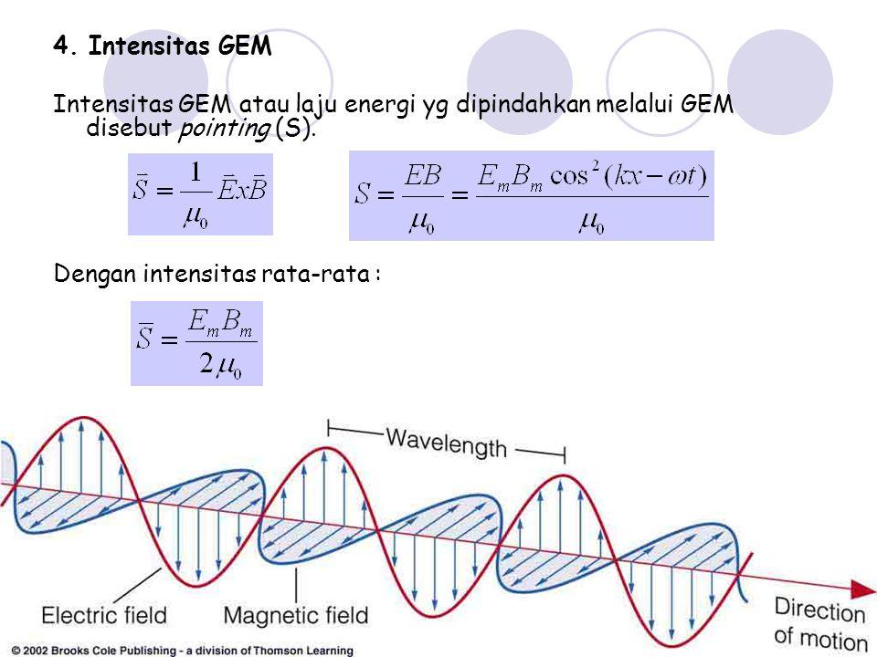 4. Intensitas GEM Intensitas GEM atau laju energi yg dipindahkan melalui GEM disebut pointing (S). Dengan intensitas rata-rata :