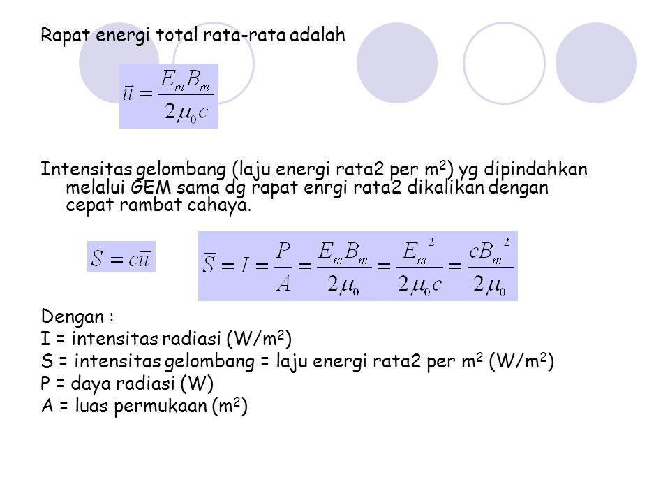 Rapat energi total rata-rata adalah Intensitas gelombang (laju energi rata2 per m 2 ) yg dipindahkan melalui GEM sama dg rapat enrgi rata2 dikalikan d