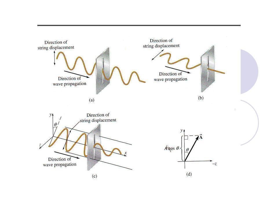 Apakah Gelombang Elektromagnetik ?.