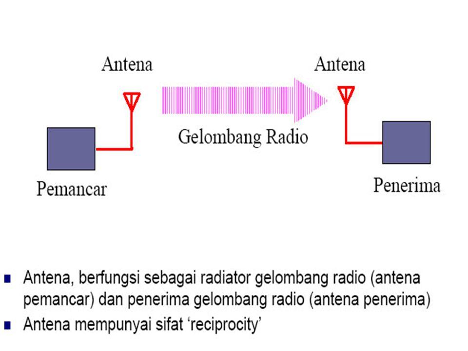 Contoh : 1.Sebuah sumber titik dari radiasi EM memiliki daya rata2 keluaran P = 1000 W.