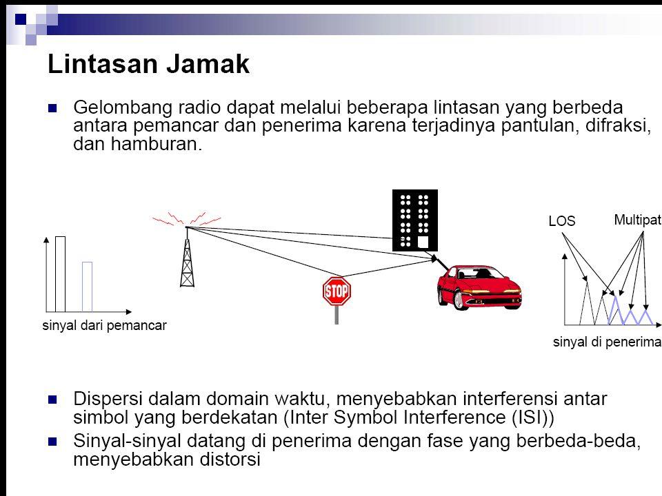 1.Spektrum Elektromagnetik Gel.Radio : Panjang gel.