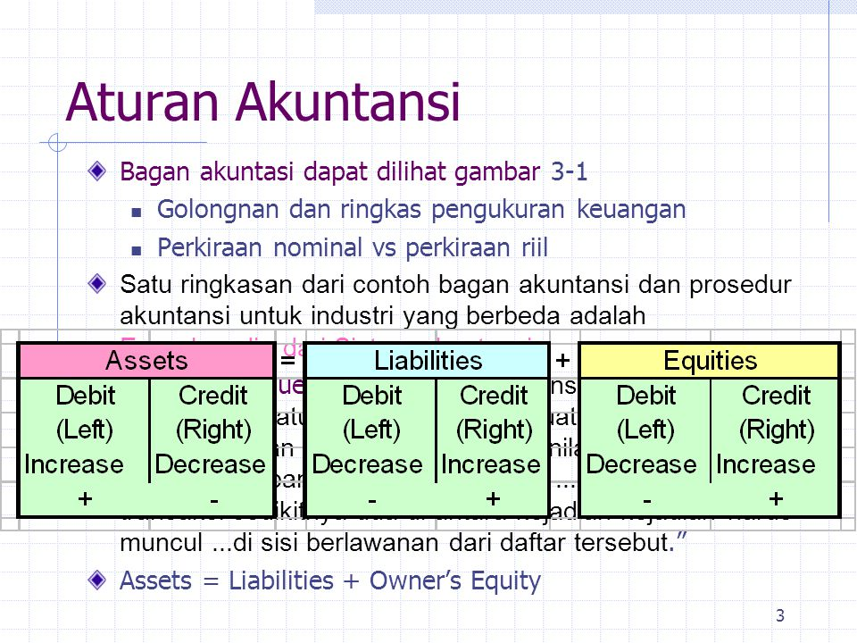 4 Gambar 2-1 Contoh Bagan Akuntansi Current Assets Cash110 Accounts Receivable130 Allowance for Doubtful Accounts140 Inventory 160 Prepaid Insurance180 Notes Receivable190 Property, Plant, and Equipment:200 Land210 Building220 Accumulate Depreciation Building 230 Equipment240 Accumulated Deprec.