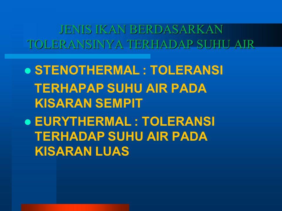 JENIS IKAN BERDASARKAN TOLERANSINYA TERHADAP SUHU AIR STENOTHERMAL : TOLERANSI TERHAPAP SUHU AIR PADA KISARAN SEMPIT EURYTHERMAL : TOLERANSI TERHADAP