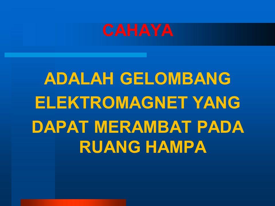 CAHAYA ADALAH GELOMBANG ELEKTROMAGNET YANG DAPAT MERAMBAT PADA RUANG HAMPA