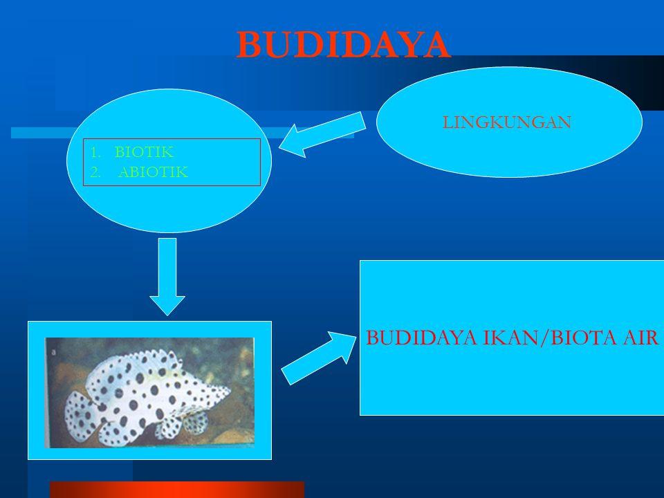 BUDIDAYA LINGKUNGAN BUDIDAYA IKAN/BIOTA AIR 1.BIOTIK 2. ABIOTIK