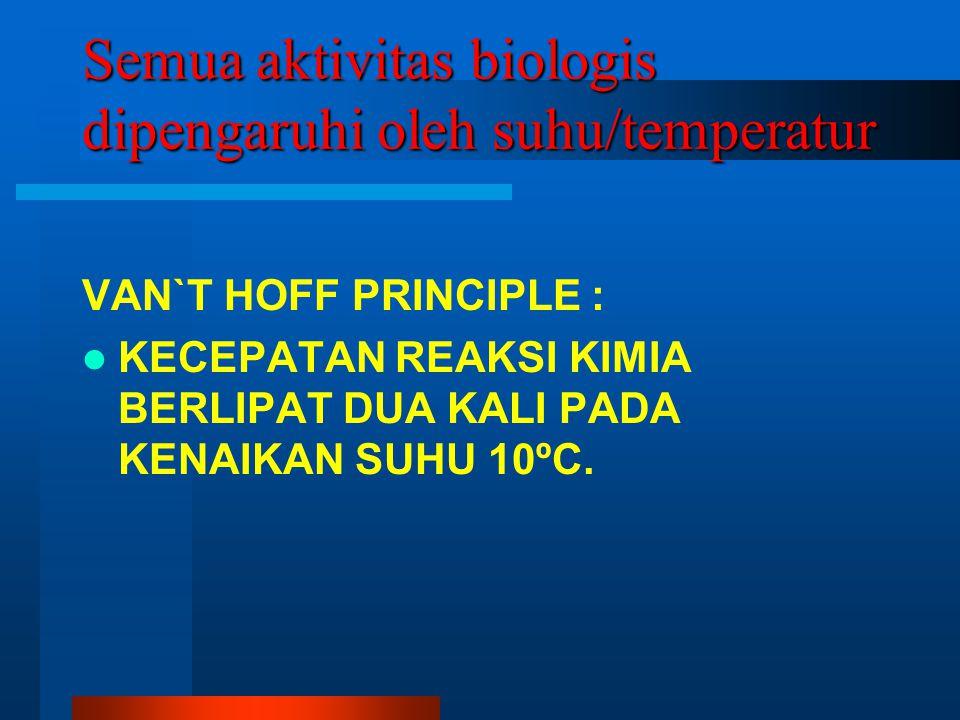 Semua aktivitas biologis dipengaruhi oleh suhu/temperatur VAN`T HOFF PRINCIPLE : KECEPATAN REAKSI KIMIA BERLIPAT DUA KALI PADA KENAIKAN SUHU 10ºC.