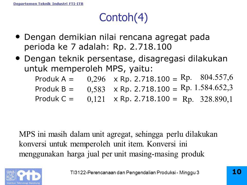 Departemen Teknik Industri FTI-ITB TI3122-Perencanaan dan Pengendalian Produksi - Minggu 3 9 Contoh(3) Berdasarkan model ramalan tersebut, dapat dihitung permintaan agregat pada perioda ke 7, yaitu: F7 = 2.006.900 + 101.600 x 7 = 2.718.100 F8 = 2.006.900 + 101.600 x 8 = 2.819.700 F9 = 2.006.900 + 101.600 x 9 Bila dalam penentuan rencana agregat (aggregate plan) diasumsikan menggunakan strategi chase, maka nilai rencana agregat akan sama dengan nilai ramalan