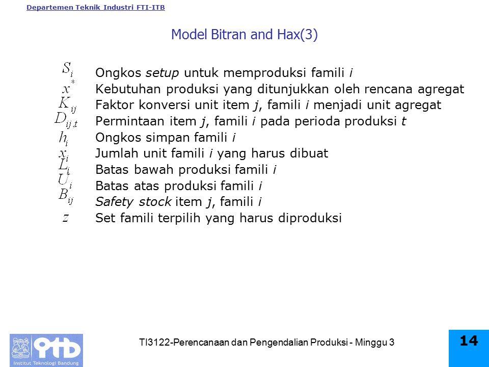 Departemen Teknik Industri FTI-ITB TI3122-Perencanaan dan Pengendalian Produksi - Minggu 3 13 Model Bitran and Hax(2) Fungsi tujuan Kendala (1) (2) (3) (4) (5) (6)