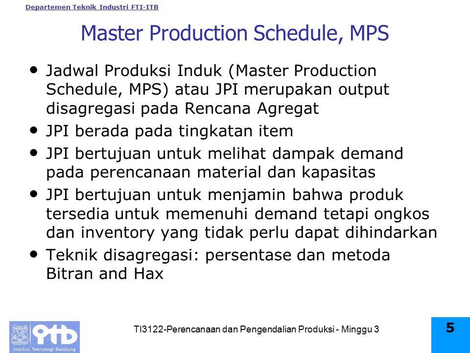 Departemen Teknik Industri FTI-ITB TI3122-Perencanaan dan Pengendalian Produksi - Minggu 3 4 Jadwal Produksi Induk Manajemen demand Factory Market
