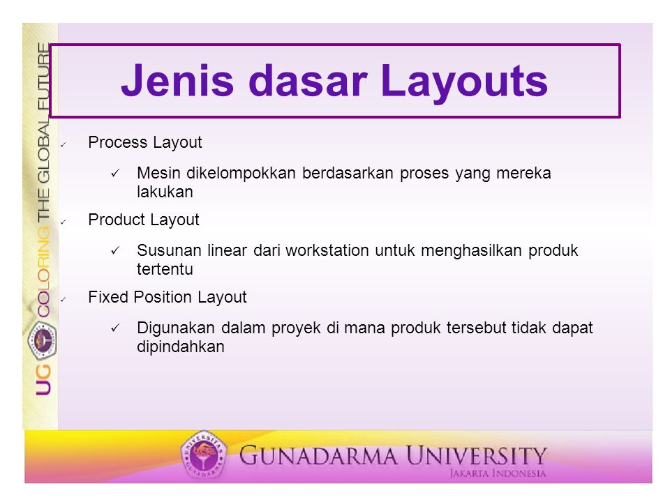 Process Layout pada Jasa Women's lingerie Women's dresses Women's sportswear Shoes Cosmetics and jewelry Entry and display area Housewares Children's department Men's department Figure 5.1