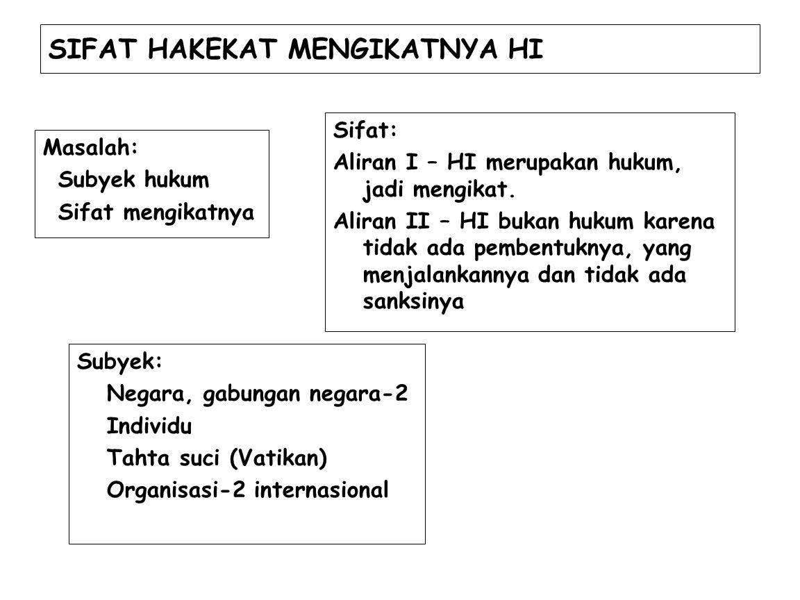 SIFAT HAKEKAT MENGIKATNYA HI Masalah: Subyek hukum Sifat mengikatnya Sifat: Aliran I – HI merupakan hukum, jadi mengikat. Aliran II – HI bukan hukum k