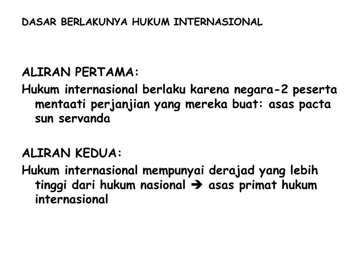 DASAR BERLAKUNYA HUKUM INTERNASIONAL ALIRAN PERTAMA: Hukum internasional berlaku karena negara-2 peserta mentaati perjanjian yang mereka buat: asas pa