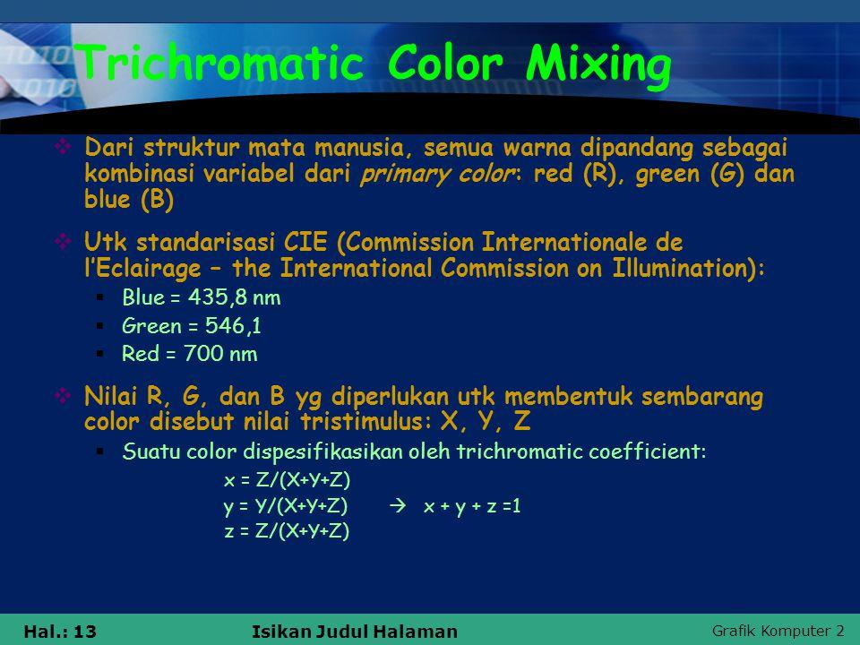 Grafik Komputer 2 Hal.: 13Isikan Judul Halaman Trichromatic Color Mixing  Dari struktur mata manusia, semua warna dipandang sebagai kombinasi variabe
