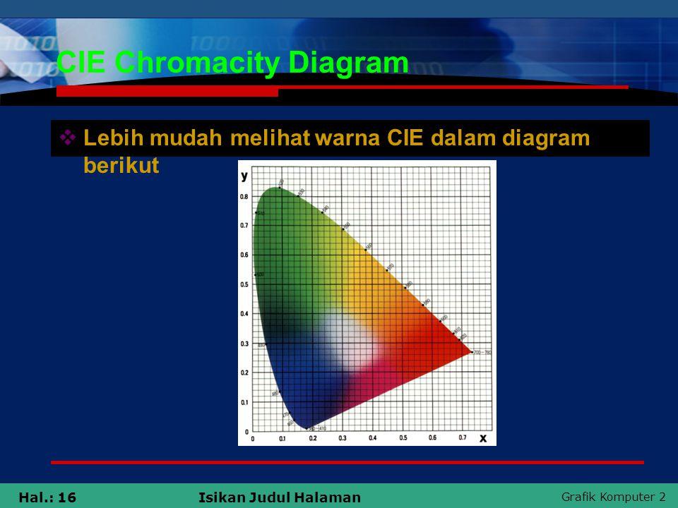 Grafik Komputer 2 Hal.: 16Isikan Judul Halaman CIE Chromacity Diagram  Lebih mudah melihat warna CIE dalam diagram berikut