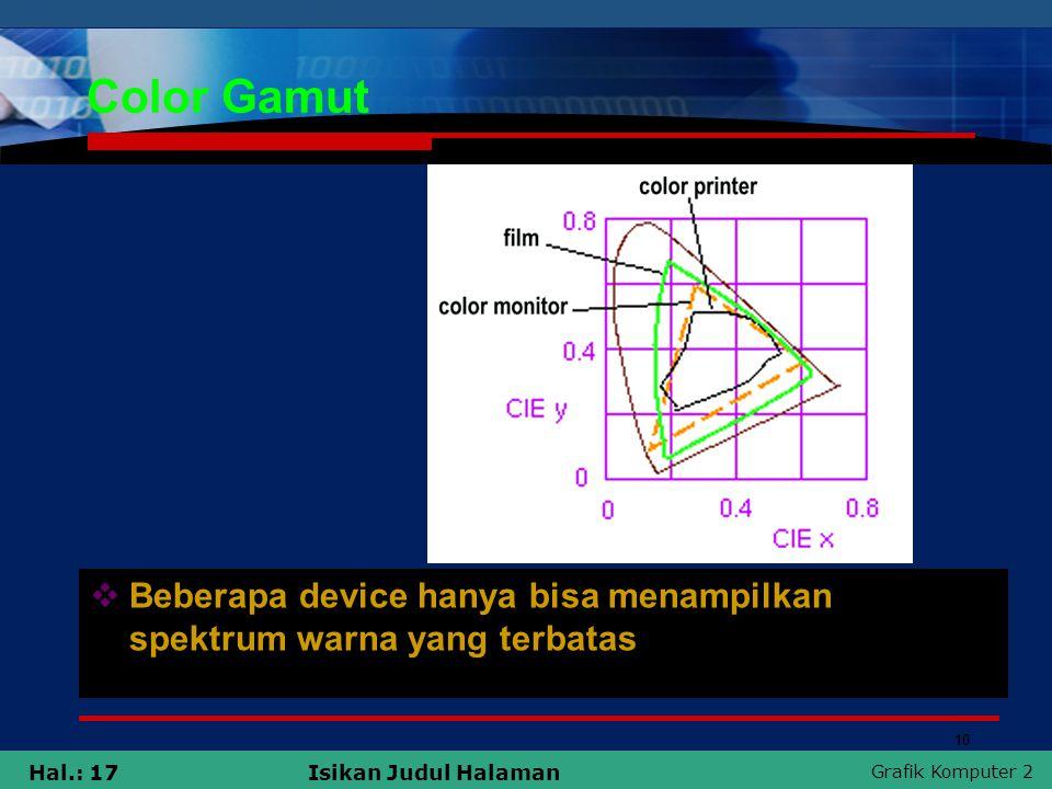 Grafik Komputer 2 Hal.: 17Isikan Judul Halaman Color Gamut  Beberapa device hanya bisa menampilkan spektrum warna yang terbatas 10