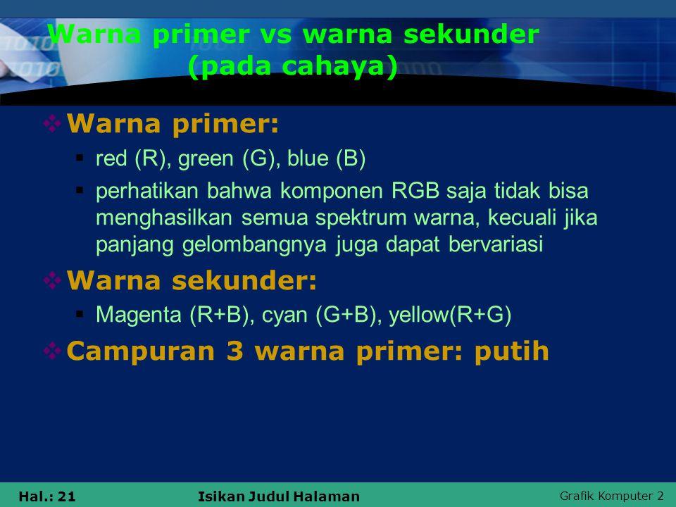 Grafik Komputer 2 Hal.: 21Isikan Judul Halaman Warna primer vs warna sekunder (pada cahaya)  Warna primer:  red (R), green (G), blue (B)  perhatika