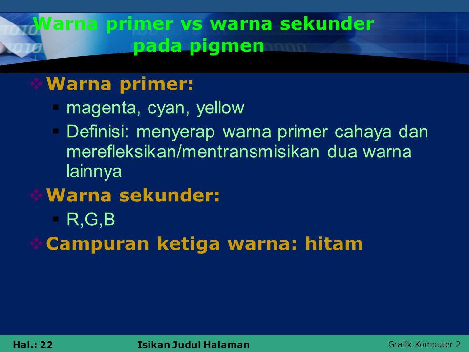 Grafik Komputer 2 Hal.: 22Isikan Judul Halaman Warna primer vs warna sekunder pada pigmen  Warna primer:  magenta, cyan, yellow  Definisi: menyerap