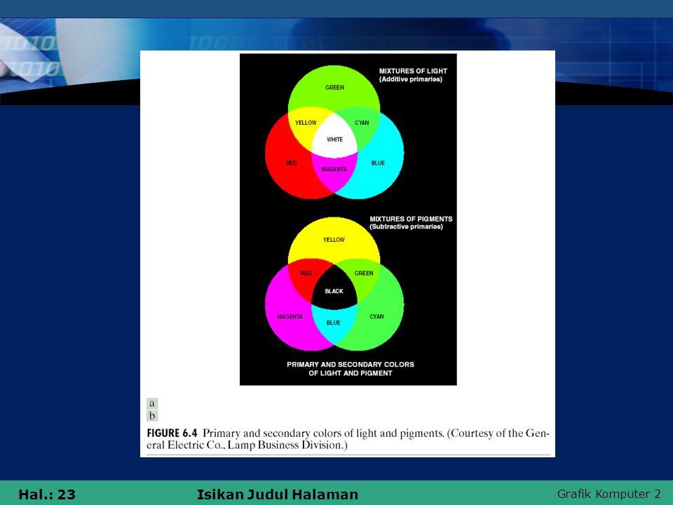 Grafik Komputer 2 Hal.: 23Isikan Judul Halaman