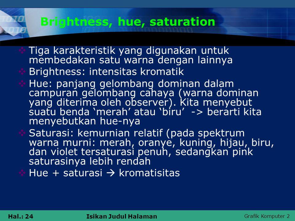 Grafik Komputer 2 Hal.: 24Isikan Judul Halaman Brightness, hue, saturation  Tiga karakteristik yang digunakan untuk membedakan satu warna dengan lain