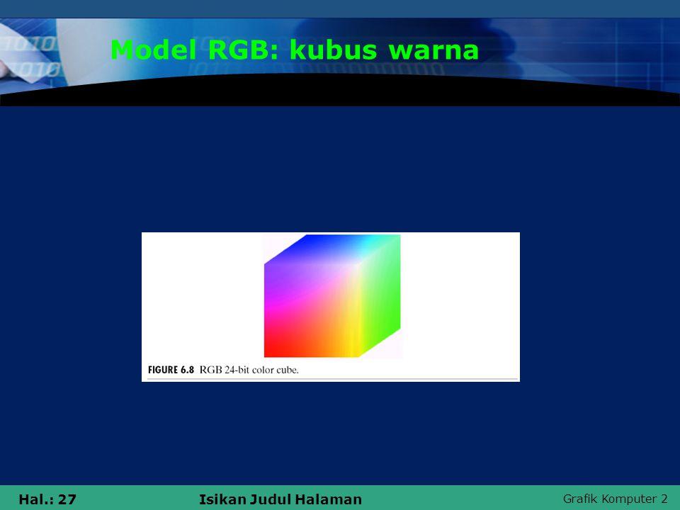 Grafik Komputer 2 Hal.: 27Isikan Judul Halaman Model RGB: kubus warna