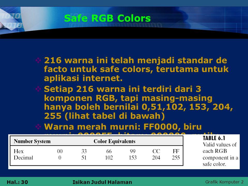 Grafik Komputer 2 Hal.: 30Isikan Judul Halaman Safe RGB Colors  216 warna ini telah menjadi standar de facto untuk safe colors, terutama untuk aplika